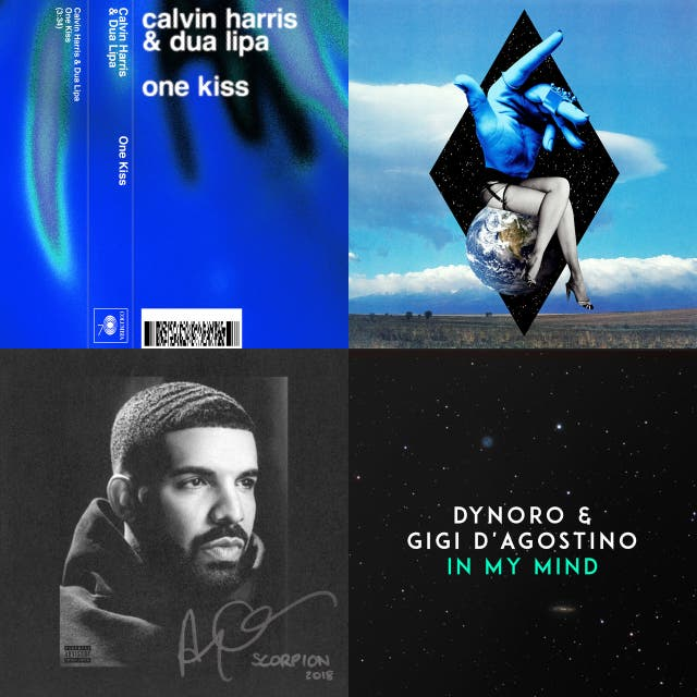 Metro Fm Top 40   Yabancı Şarkılar - EYLÜL 2018 on Spotify