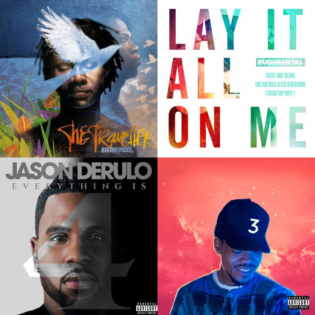 Your Top Songs 2016 on Spotify