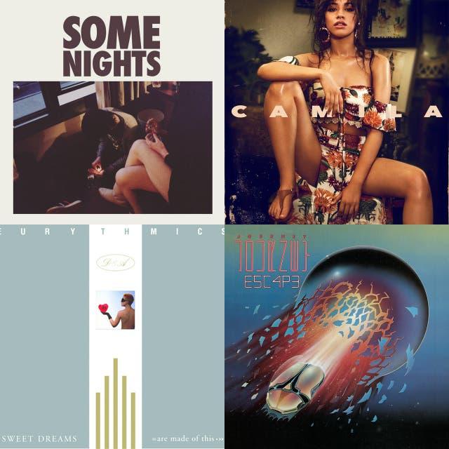 Hipgnosis Top Songs 2020